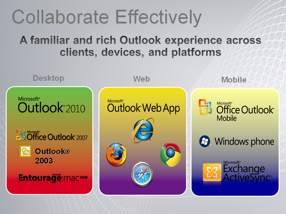 Microsoft office live meeting reducedtimid. Gq.